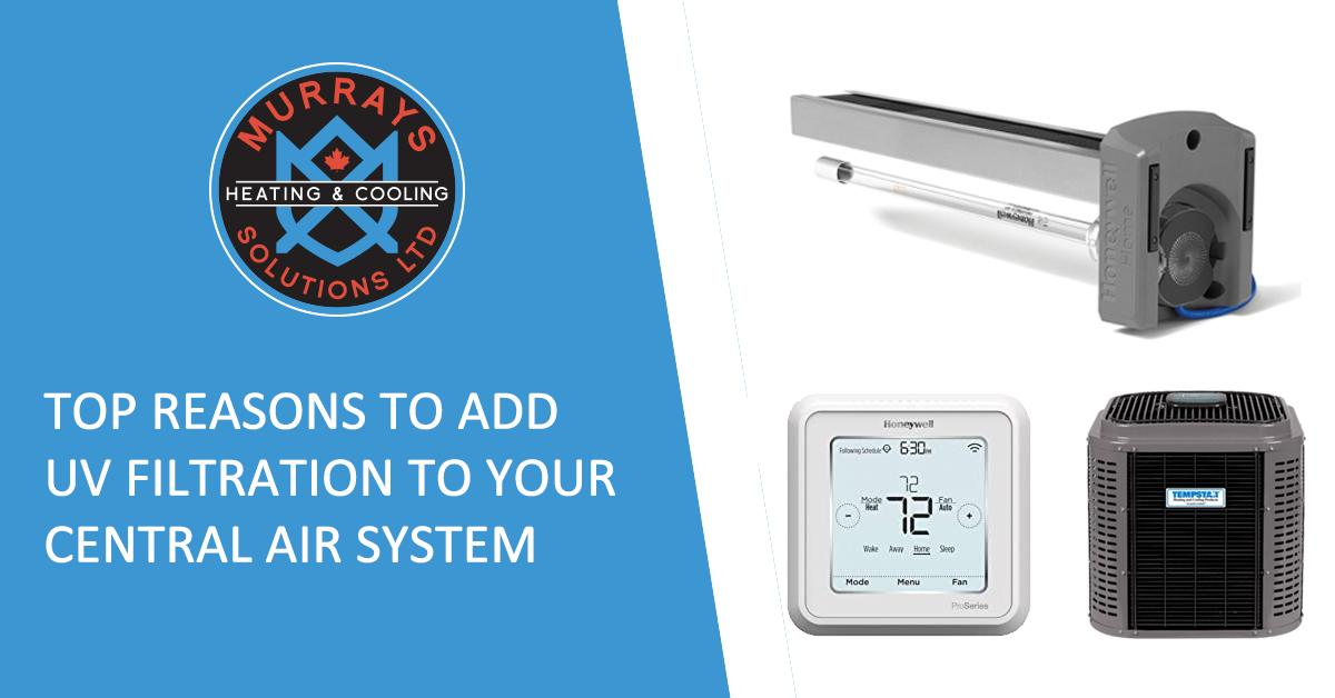 AC Installation UV filter WIFI Thermostat
